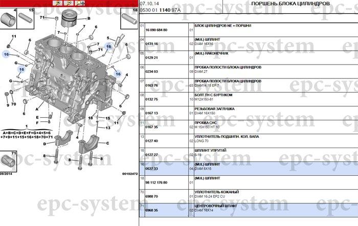 Онлайн каталог Citroen Online (Ситроен Онлайн)