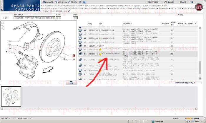 Пробивка VIN кода FIAT окно поиска запчастей в тормозной системе