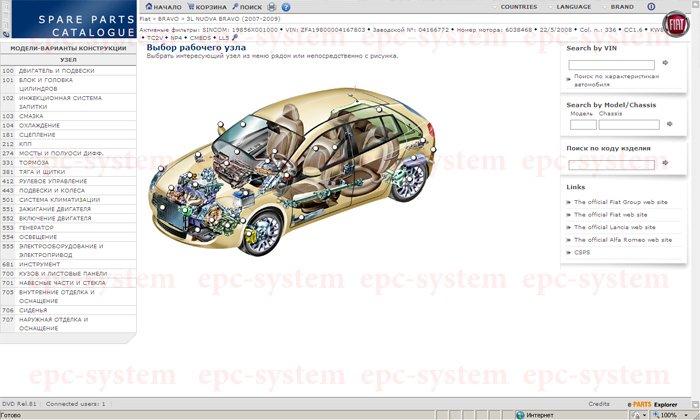 Пробивка VIN кода FIAT окно модели