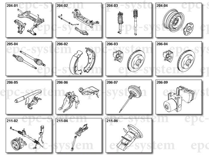 Окно выбора узлов запчастей на форд фокус в каталоге запчастей Ford Europe (Форд Европа)